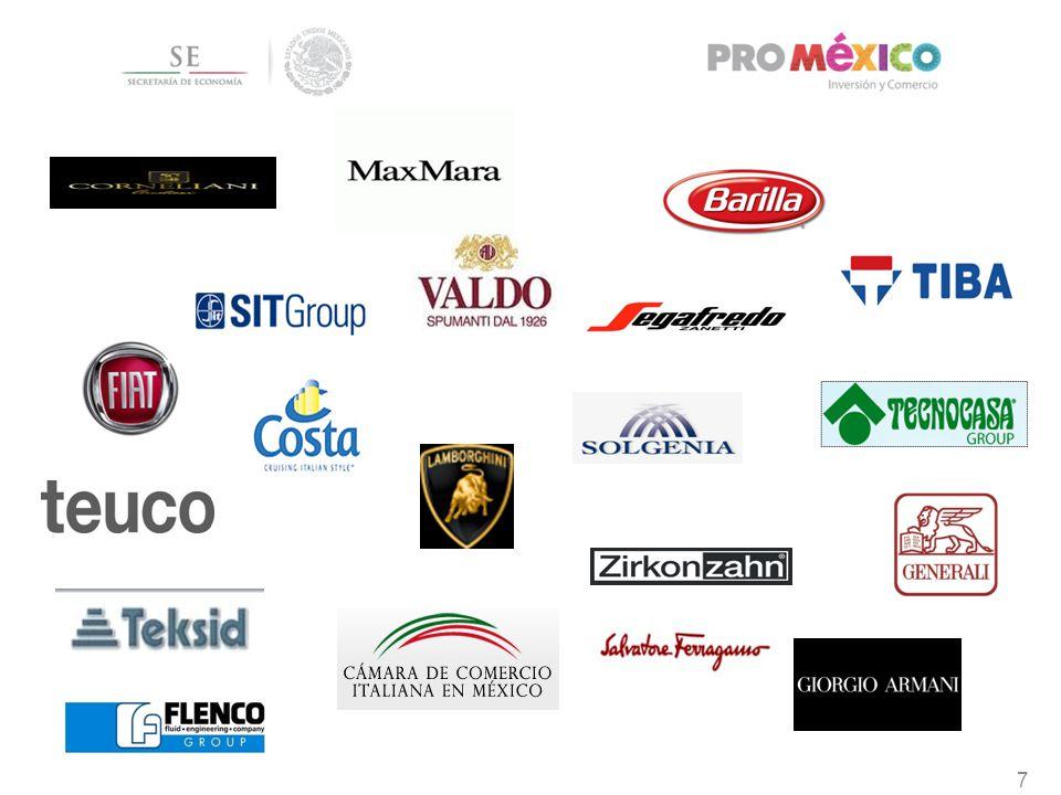 28 Il mercato dell'acciaio crea: Fuente: FEMIA/ GTA/ AMIA/ OICA..