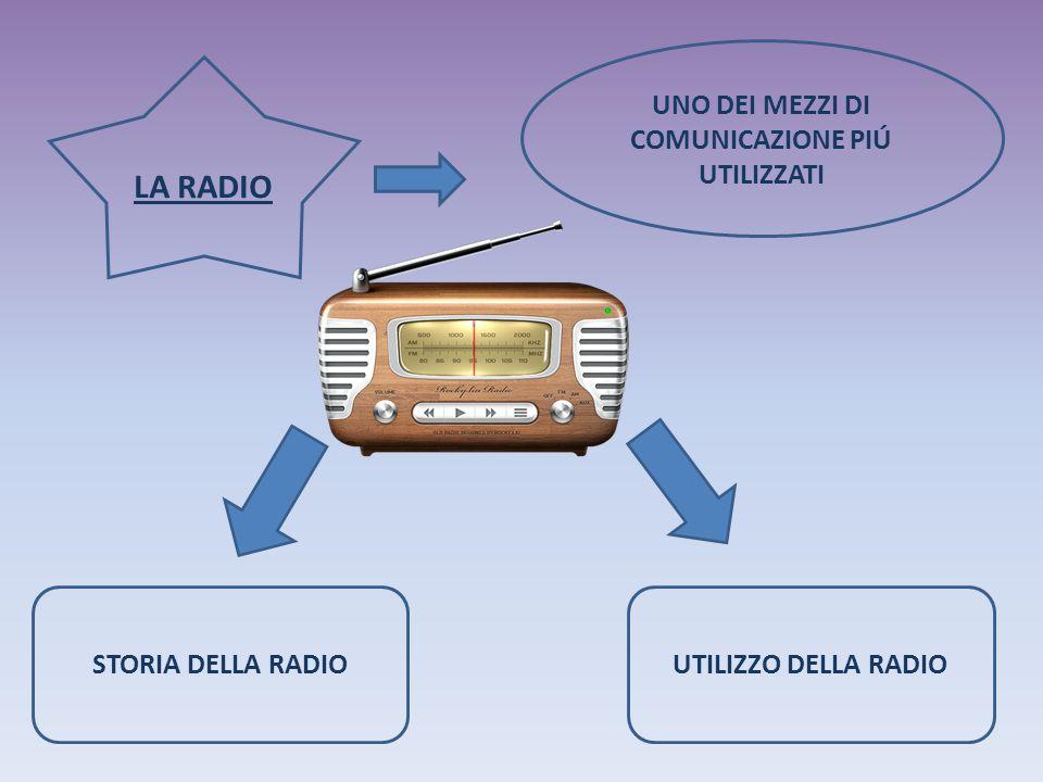 LA RADIO UNO DEI MEZZI DI COMUNICAZIONE PIÚ UTILIZZATI STORIA DELLA RADIOUTILIZZO DELLA RADIO