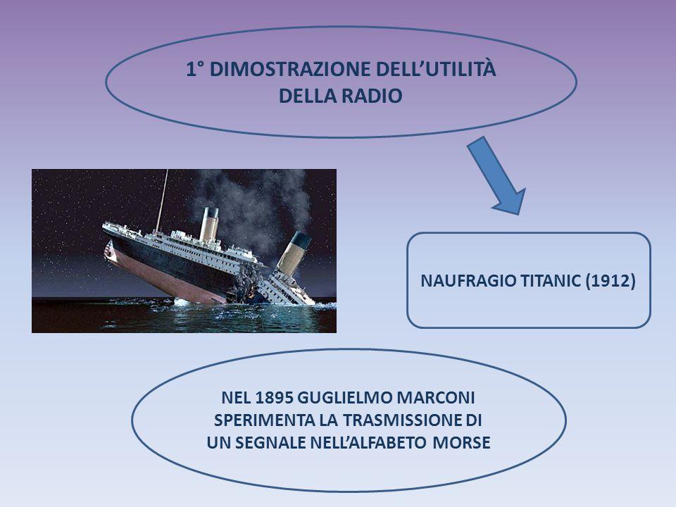 NEL 1895 GUGLIELMO MARCONI SPERIMENTA LA TRASMISSIONE DI UN SEGNALE NELL'ALFABETO MORSE NAUFRAGIO TITANIC (1912) 1° DIMOSTRAZIONE DELL'UTILITÀ DELLA RADIO