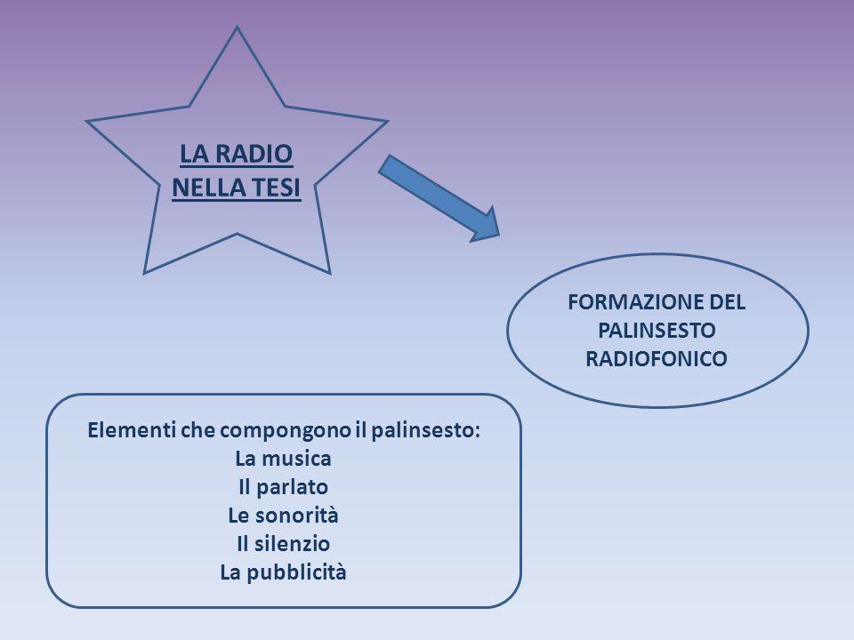 FORMAZIONE DEL PALINSESTO RADIOFONICO LA RADIO NELLA TESI Elementi che compongono il palinsesto: La musica Il parlato Le sonorità Il silenzio La pubblicità