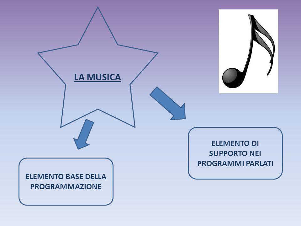 LA MUSICA ELEMENTO BASE DELLA PROGRAMMAZIONE ELEMENTO DI SUPPORTO NEI PROGRAMMI PARLATI