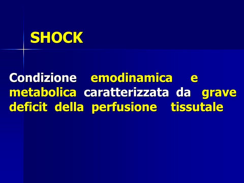 SHOCK Condizione emodinamica e metabolica caratterizzata da grave deficit della perfusione tissutale