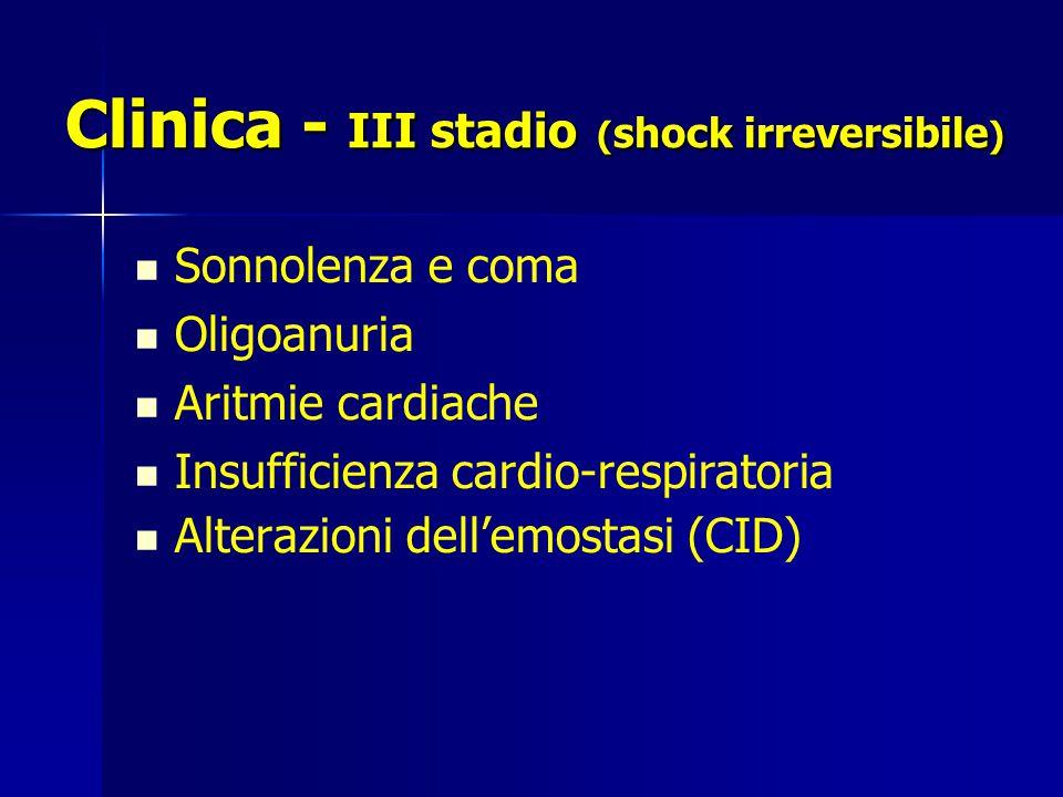 Clinica - III stadio ( shock irreversibile ) Sonnolenza e coma Oligoanuria Aritmie cardiache Insufficienza cardio-respiratoria Alterazioni dell'emostasi (CID)