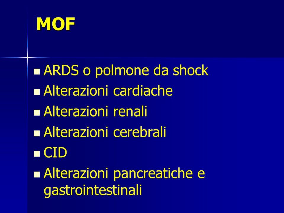 MOF ARDS o polmone da shock Alterazioni cardiache Alterazioni renali Alterazioni cerebrali CID Alterazioni pancreatiche e gastrointestinali