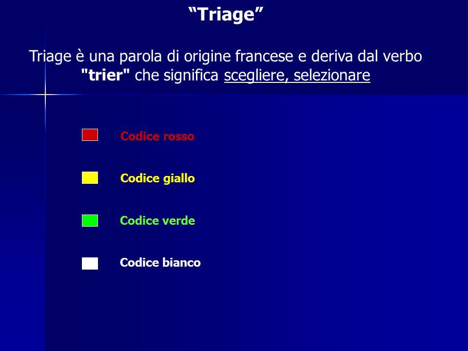 Triage Triage è una parola di origine francese e deriva dal verbo trier che significa scegliere, selezionare Codice rosso Codice giallo Codice verde Codice bianco