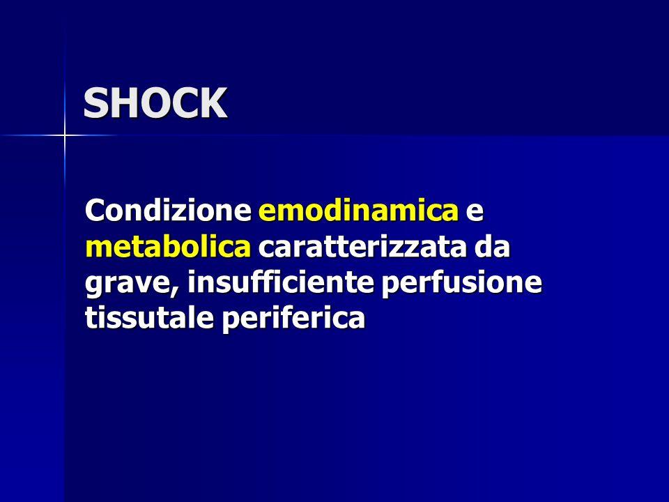 SHOCK Condizione emodinamica e metabolica caratterizzata da grave, insufficiente perfusione tissutale periferica
