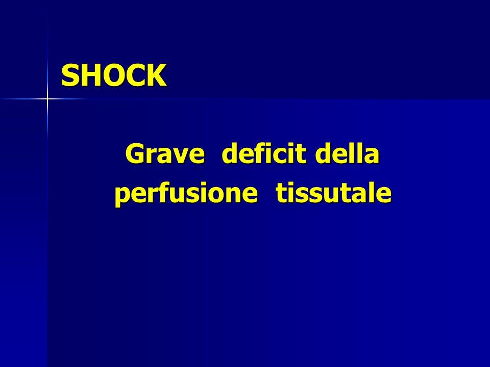 SHOCK Grave deficit della perfusione tissutale