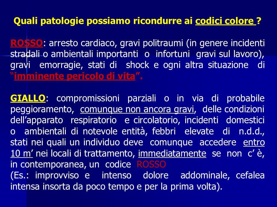 Fisiopatologia dello shock ipovolemico Modificazioni della macroemodinamica Alterazioni del metabolismo tissutale Modificazioni della microemodinamica