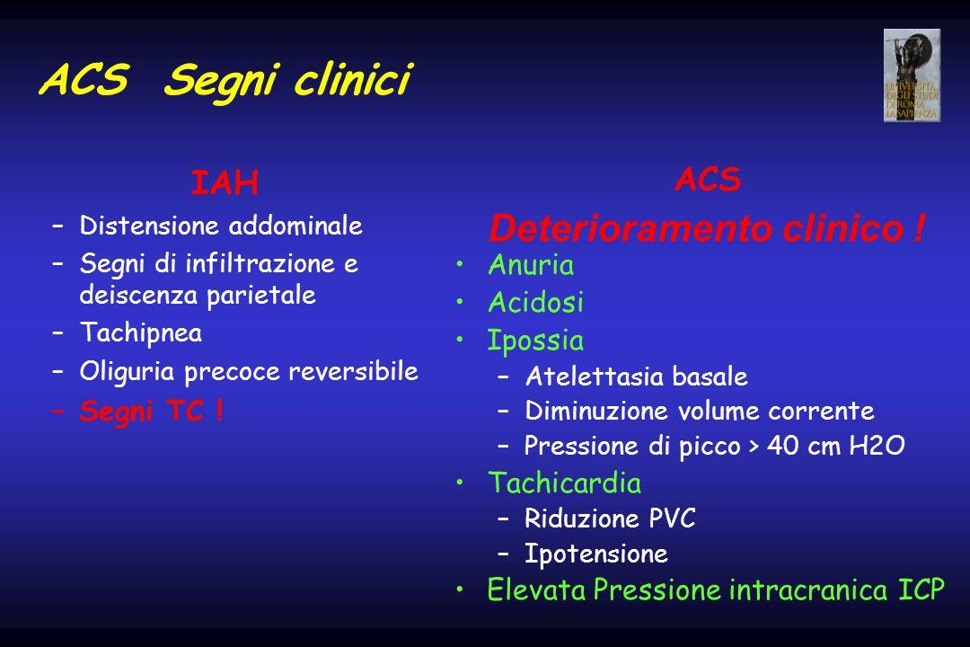 ACS Segni clinici IAH –Distensione addominale –Segni di infiltrazione e deiscenza parietale –Tachipnea –Oliguria precoce reversibile –Segni TC ! ACS A