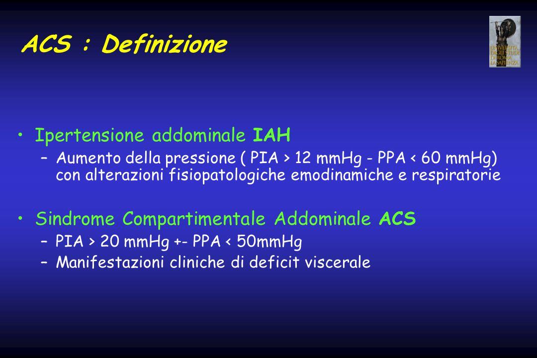 ACS : Definizione Ipertensione addominale IAH –Aumento della pressione ( PIA > 12 mmHg - PPA < 60 mmHg) con alterazioni fisiopatologiche emodinamiche