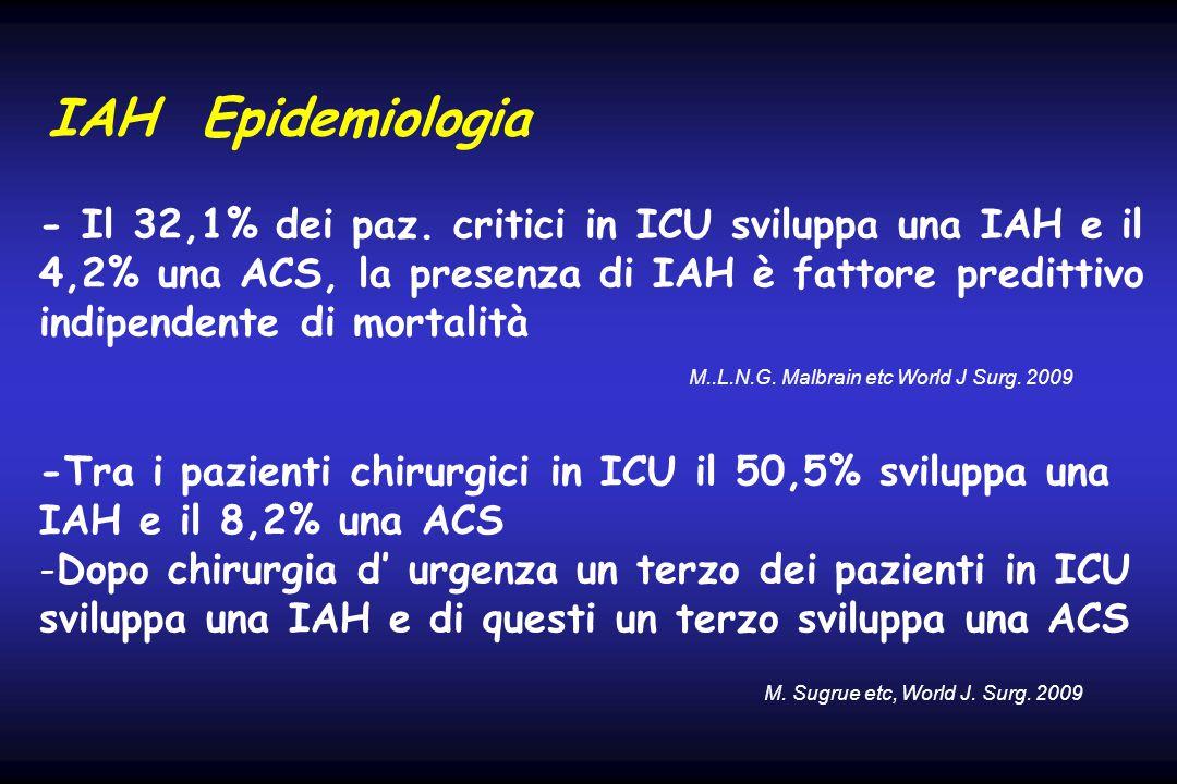 IAH Epidemiologia - Il 32,1% dei paz. critici in ICU sviluppa una IAH e il 4,2% una ACS, la presenza di IAH è fattore predittivo indipendente di morta
