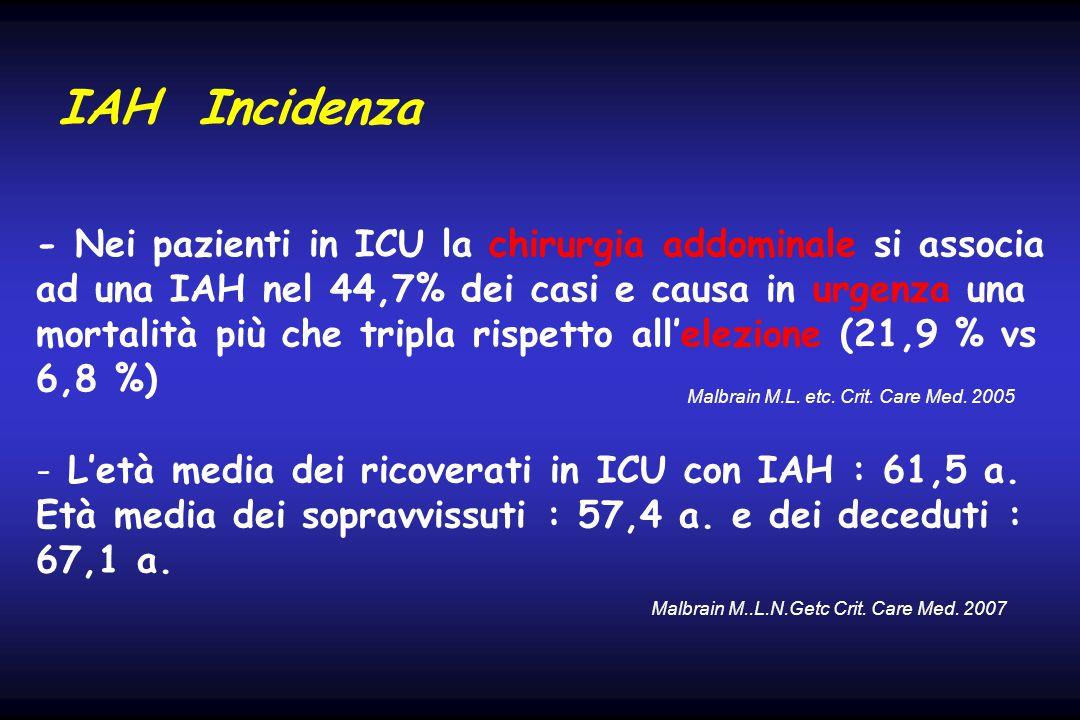 IAH Incidenza - Nei pazienti in ICU la chirurgia addominale si associa ad una IAH nel 44,7% dei casi e causa in urgenza una mortalità più che tripla r