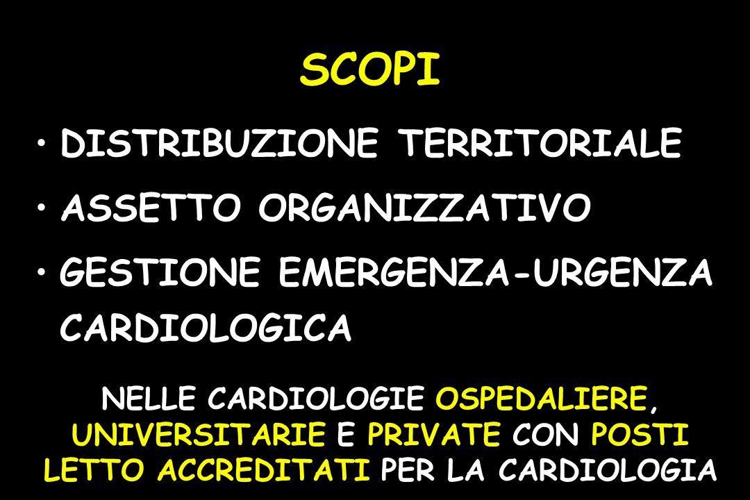 AUTOCERTIFICAZIONE n VERIFICA/AGGIORNAMENTO DELLE STRUTTURE DA CONTATTARE ATTRAVERSO: - DIRETTIVI REGIONALI ANMCO (OSPEDALIERE) - COMMISSIONE SIC (UNIVERSITARIE) - MINISTERO SANITA' E DIRETTIVI REGIONALI ANMCO (PRIVATE CON P.L.