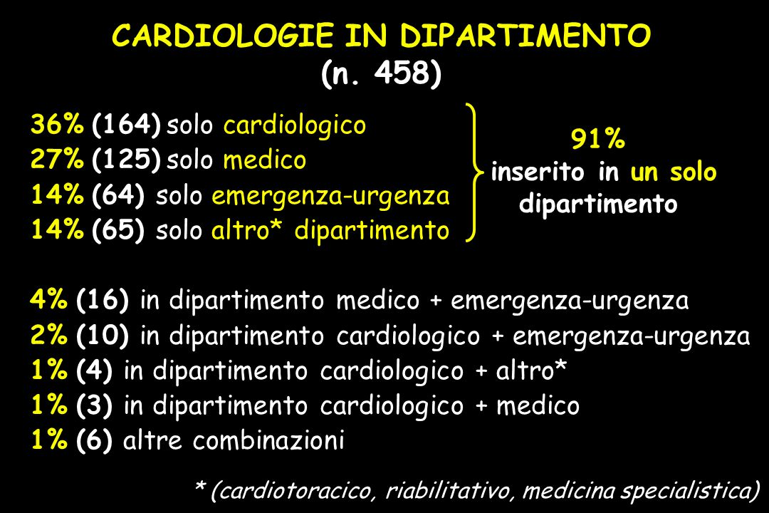CARDIOLOGIE IN DIPARTIMENTO (n.