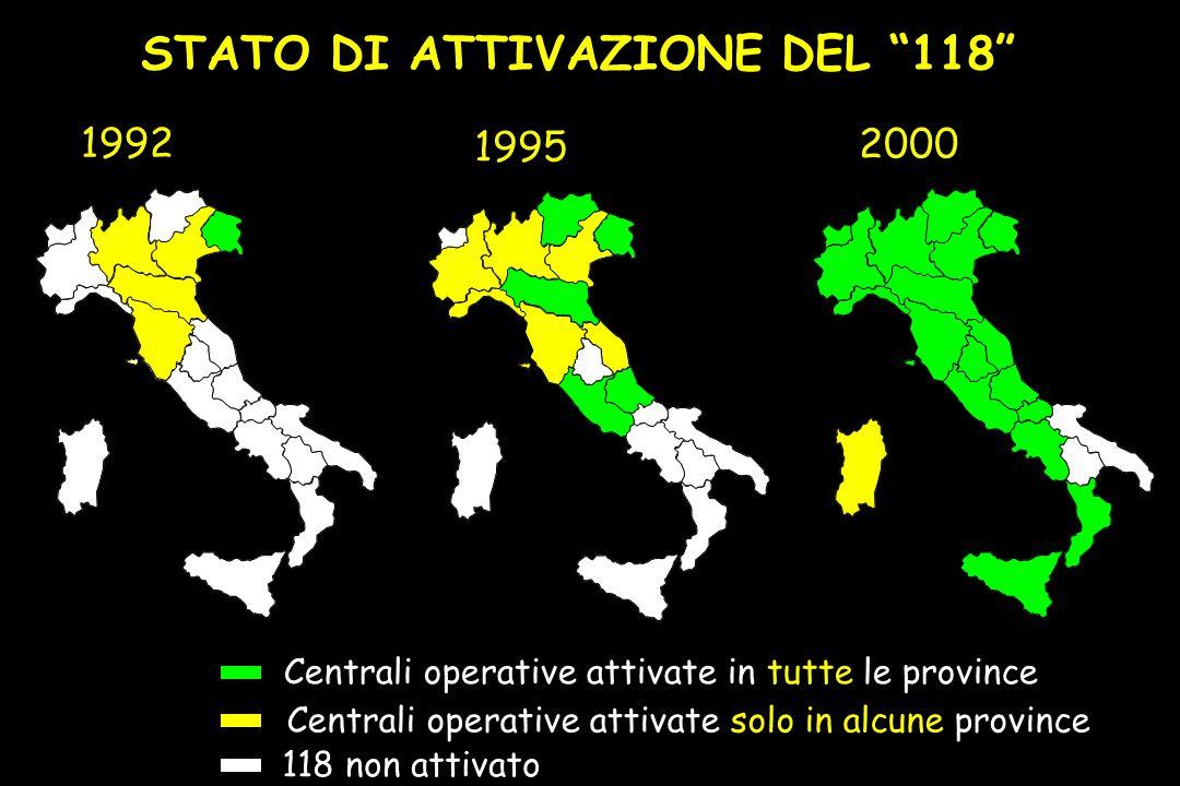 Centrali operative attivate in tutte le province Centrali operative attivate solo in alcune province 118 non attivato 1992 1995 STATO DI ATTIVAZIONE DEL 118 2000