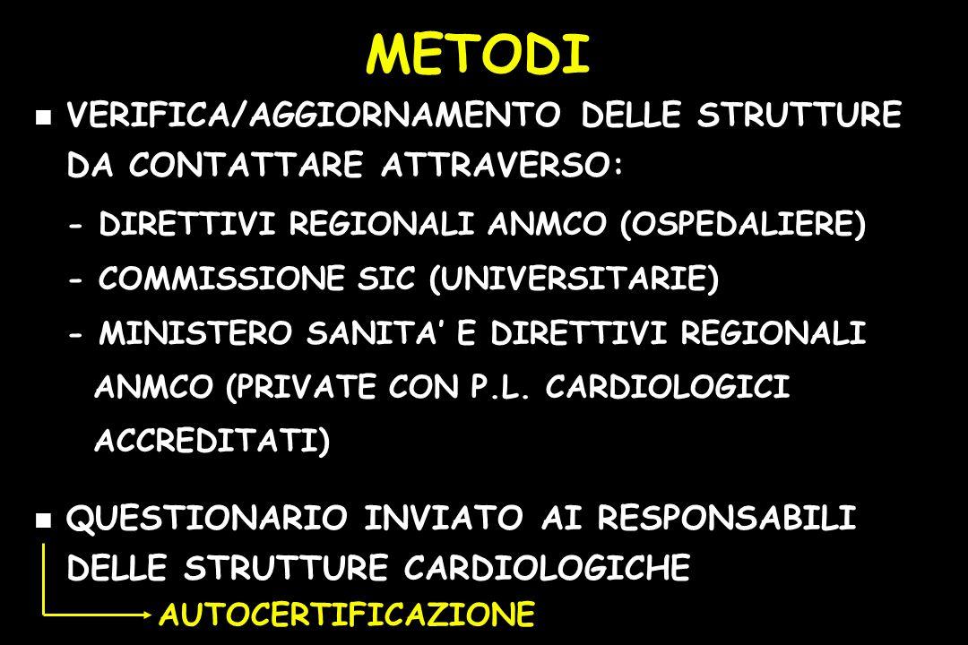 Ambulatori controllo terapia anticoag.