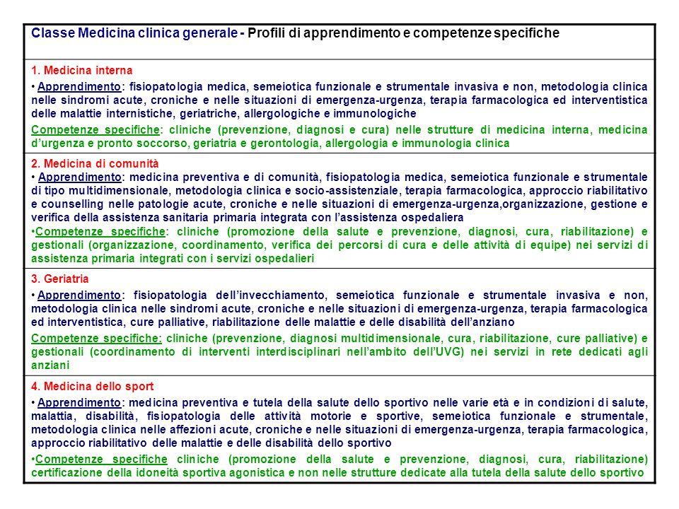 Classe Medicina clinica generale - Profili di apprendimento e competenze specifiche 1. Medicina interna Apprendimento: fisiopatologia medica, semeioti