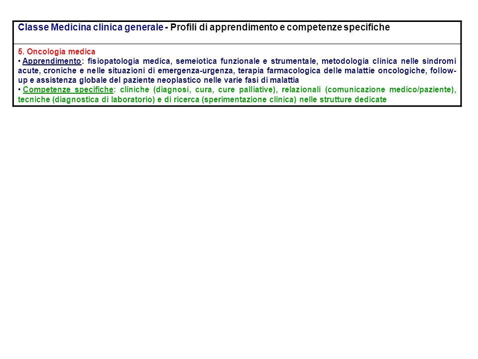 Classe Medicina clinica generale - Profili di apprendimento e competenze specifiche 5. Oncologia medica Apprendimento: fisiopatologia medica, semeioti