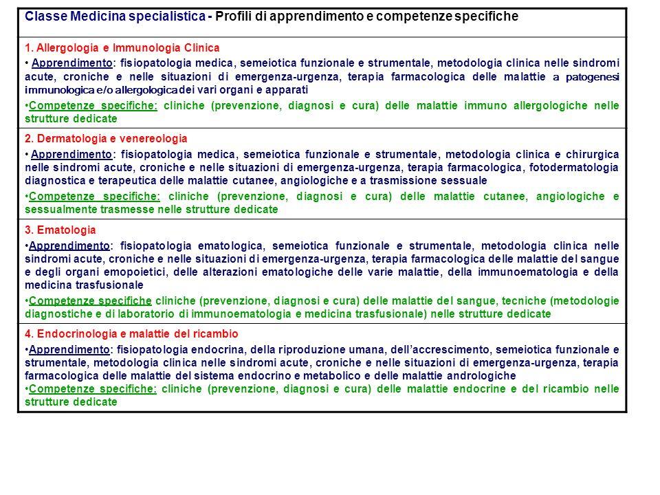 Classe Medicina specialistica - Profili di apprendimento e competenze specifiche 1. Allergologia e Immunologia Clinica Apprendimento: fisiopatologia m