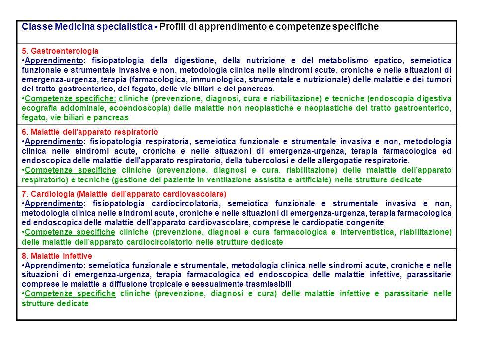 Classe Medicina specialistica - Profili di apprendimento e competenze specifiche 5. Gastroenterologia Apprendimento: fisiopatologia della digestione,