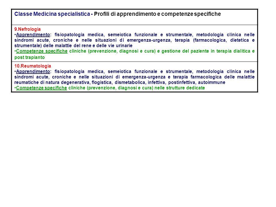 Classe Medicina specialistica - Profili di apprendimento e competenze specifiche 9.Nefrologia Apprendimento: fisiopatologia medica, semeiotica funzion