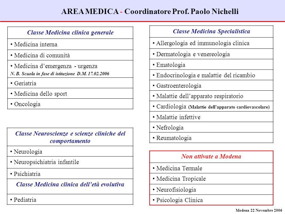 Classe Medicina clinica generale Medicina interna Medicina di comunità Medicina d'emergenza - urgenza N. B. Scuola in fase di istituzione D.M. 17.02.2
