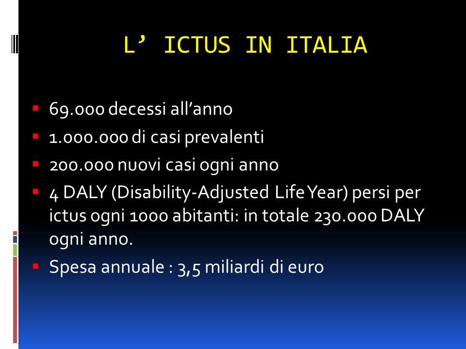 L' ICTUS IN ITALIA  69.000 decessi all'anno  1.000.000 di casi prevalenti  200.000 nuovi casi ogni anno  4 DALY (Disability-Adjusted Life Year) pe