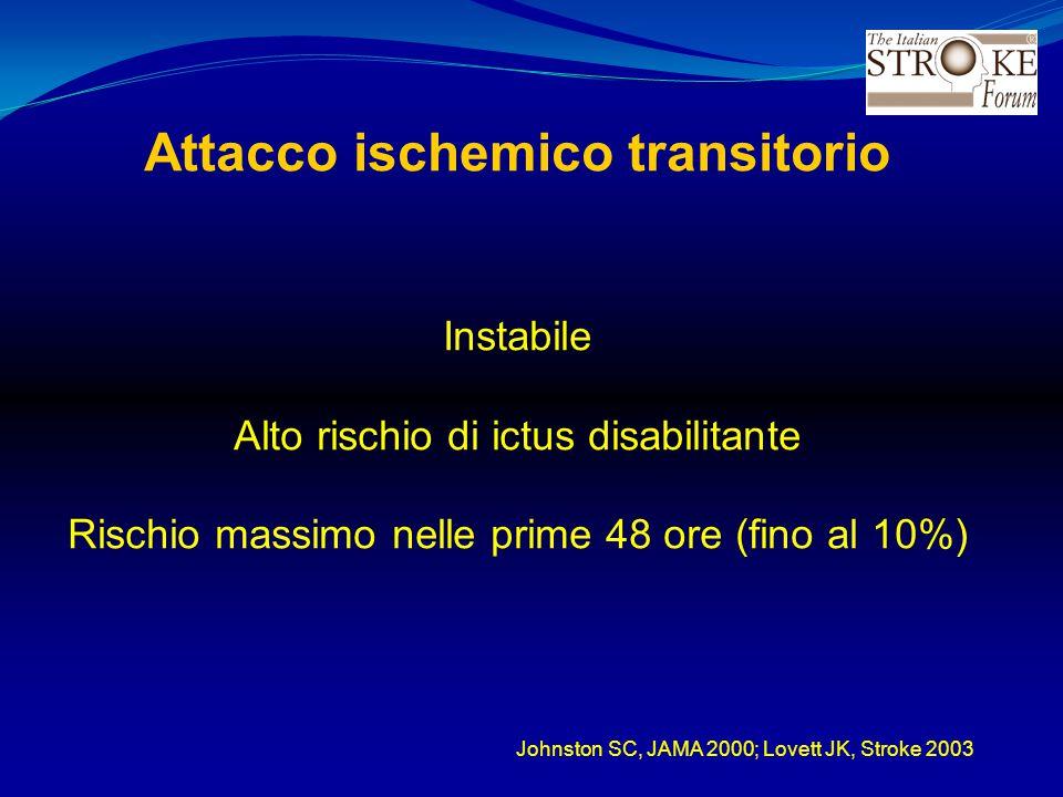 Attacco ischemico transitorio Instabile Alto rischio di ictus disabilitante Rischio massimo nelle prime 48 ore (fino al 10%) Johnston SC, JAMA 2000; L