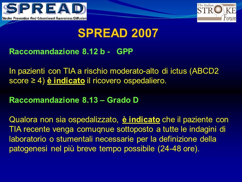 SPREAD 2007 Raccomandazione 8.12 b - GPP In pazienti con TIA a rischio moderato-alto di ictus (ABCD2 score ≥ 4) è indicato il ricovero ospedaliero. Ra