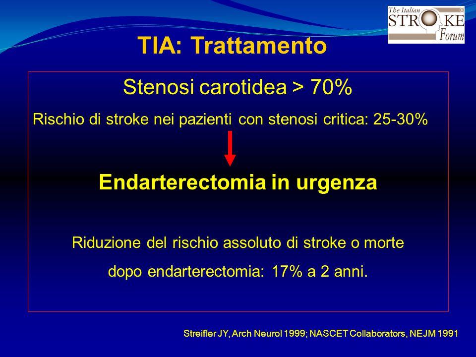 TIA: Trattamento Stenosi carotidea > 70% Rischio di stroke nei pazienti con stenosi critica: 25-30% Endarterectomia in urgenza Riduzione del rischio a