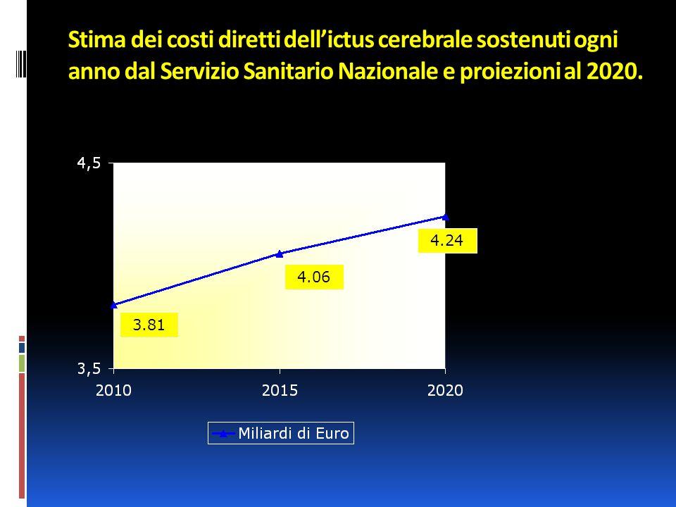 Stima dei costi diretti dell'ictus cerebrale sostenuti ogni anno dal Servizio Sanitario Nazionale e proiezioni al 2020. 3.81 4.06 4.24