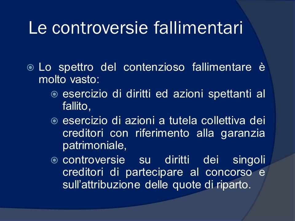 Le controversie fallimentari  Lo spettro del contenzioso fallimentare è molto vasto:  esercizio di diritti ed azioni spettanti al fallito,  eserciz