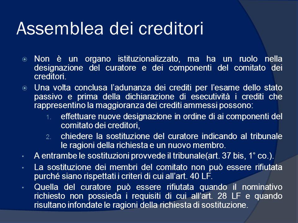 Assemblea dei creditori  Non è un organo istituzionalizzato, ma ha un ruolo nella designazione del curatore e dei componenti del comitato dei credito