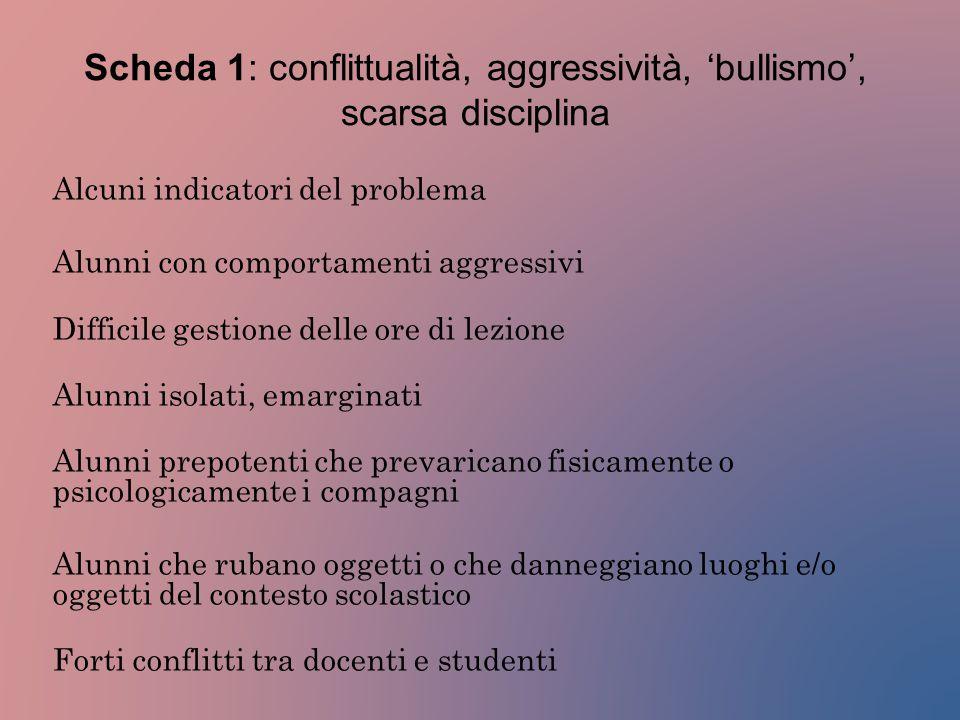 Scheda 1: conflittualità, aggressività, 'bullismo', scarsa disciplina Alcuni indicatori del problema Alunni con comportamenti aggressivi Difficile ges
