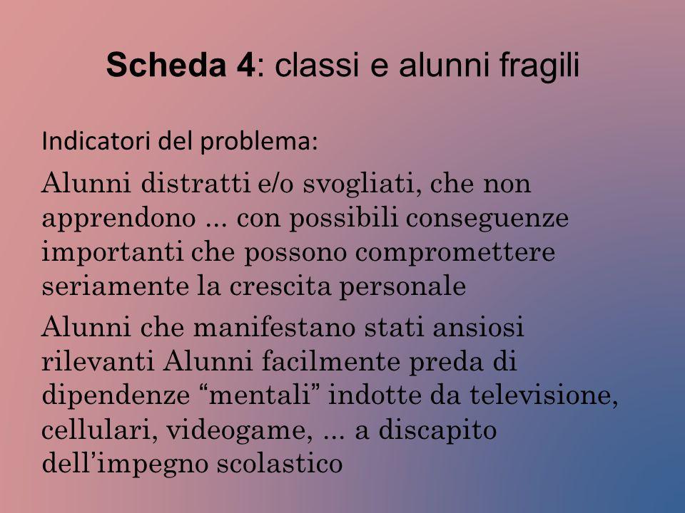 Scheda 4: classi e alunni fragili Indicatori del problema: Alunni distratti e/o svogliati, che non apprendono... con possibili conseguenze importanti
