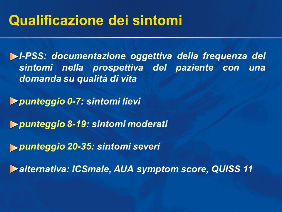 Qualificazione dei sintomi I-PSS: documentazione oggettiva della frequenza dei sintomi nella prospettiva del paziente con una domanda su qualità di vi