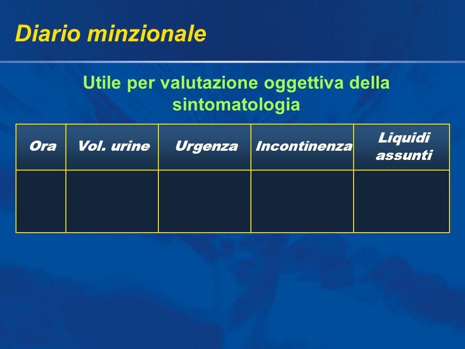Diario minzionale Utile per valutazione oggettiva della sintomatologia OraVol. urineUrgenza Incontinenza Liquidi assunti