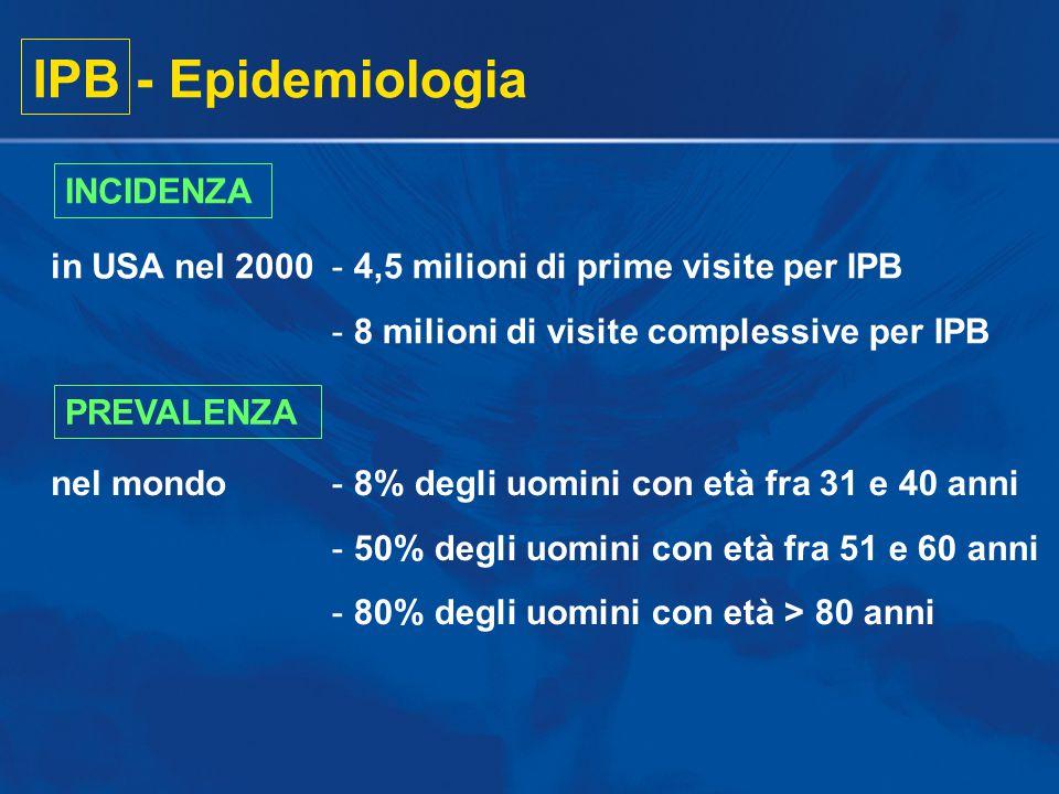 IPB - Epidemiologia INCIDENZA PREVALENZA - 8% degli uomini con età fra 31 e 40 anni - 50% degli uomini con età fra 51 e 60 anni - 80% degli uomini con
