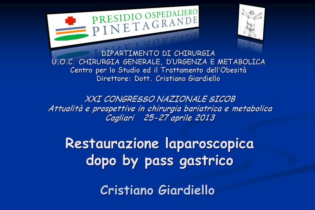 XXI CONGRESSO NAZIONALE SICOB Attualità e prospettive in chirurgia bariatrica e metabolica Cagliari 25-27 aprile 2013 Restaurazione laparoscopica dopo