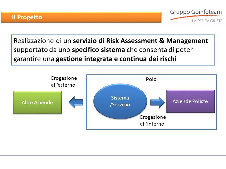 Polo Il Progetto Realizzazione di un servizio di Risk Assessment & Management supportato da uno specifico sistema che consenta di poter garantire una