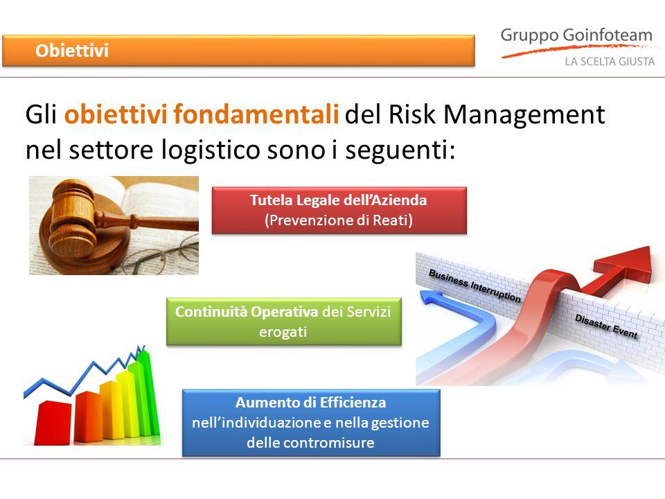 Obiettivi Gli obiettivi fondamentali del Risk Management nel settore logistico sono i seguenti: Tutela Legale dell'Azienda (Prevenzione di Reati) Continuità Operativa dei Servizi erogati Aumento di Efficienza nell'individuazione e nella gestione delle contromisure