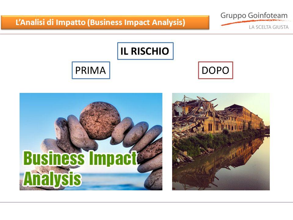 L'Analisi di Impatto (Business Impact Analysis) PRIMADOPO IL RISCHIO