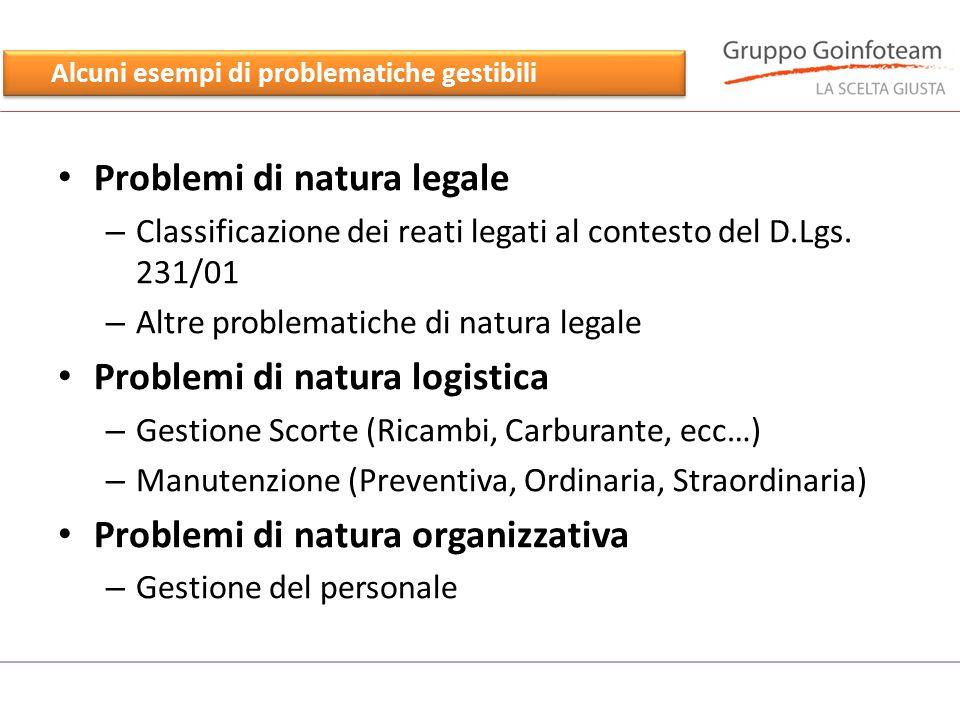 Alcuni esempi di problematiche gestibili Problemi di natura legale – Classificazione dei reati legati al contesto del D.Lgs.