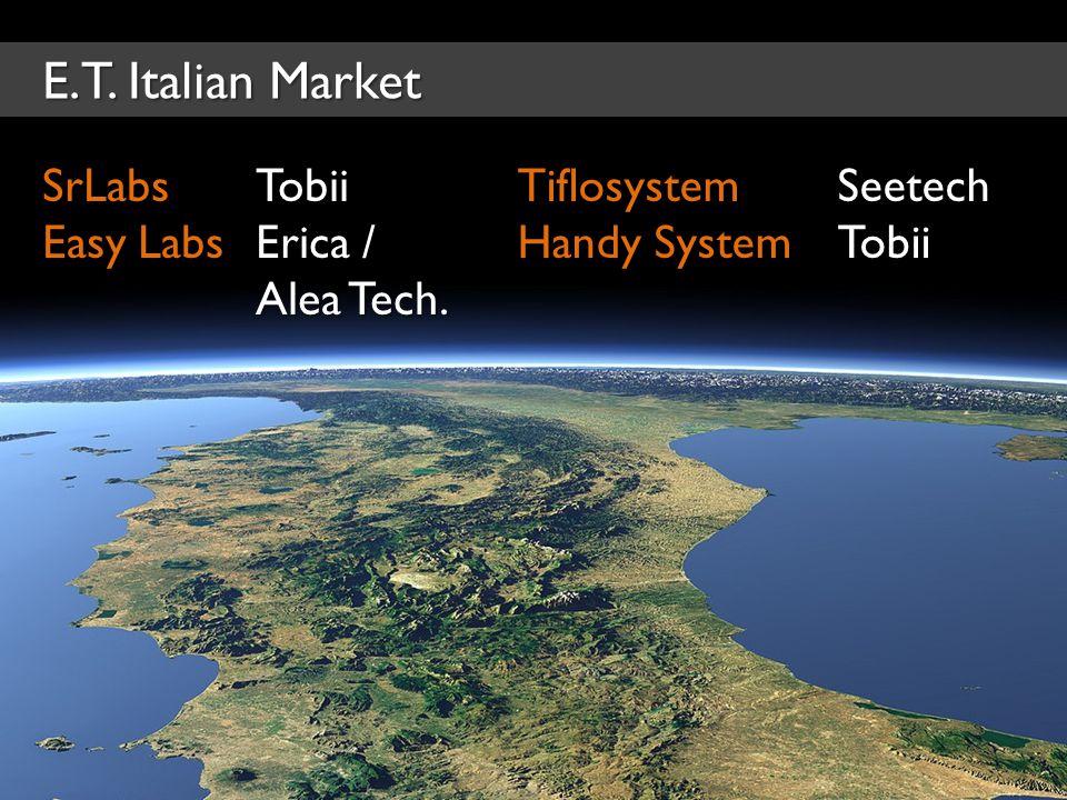 SrLabsTobii Easy LabsErica / Alea Tech. E.T. Italian Market TiflosystemSeetech Handy SystemTobii
