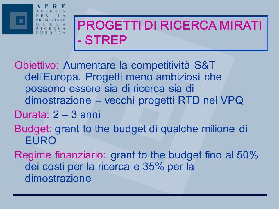 Obiettivo: Aumentare la competitività S&T dell'Europa. Progetti meno ambiziosi che possono essere sia di ricerca sia di dimostrazione – vecchi progett