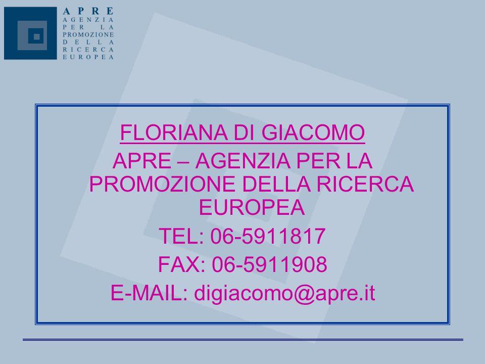 FLORIANA DI GIACOMO APRE – AGENZIA PER LA PROMOZIONE DELLA RICERCA EUROPEA TEL: 06-5911817 FAX: 06-5911908 E-MAIL: digiacomo@apre.it
