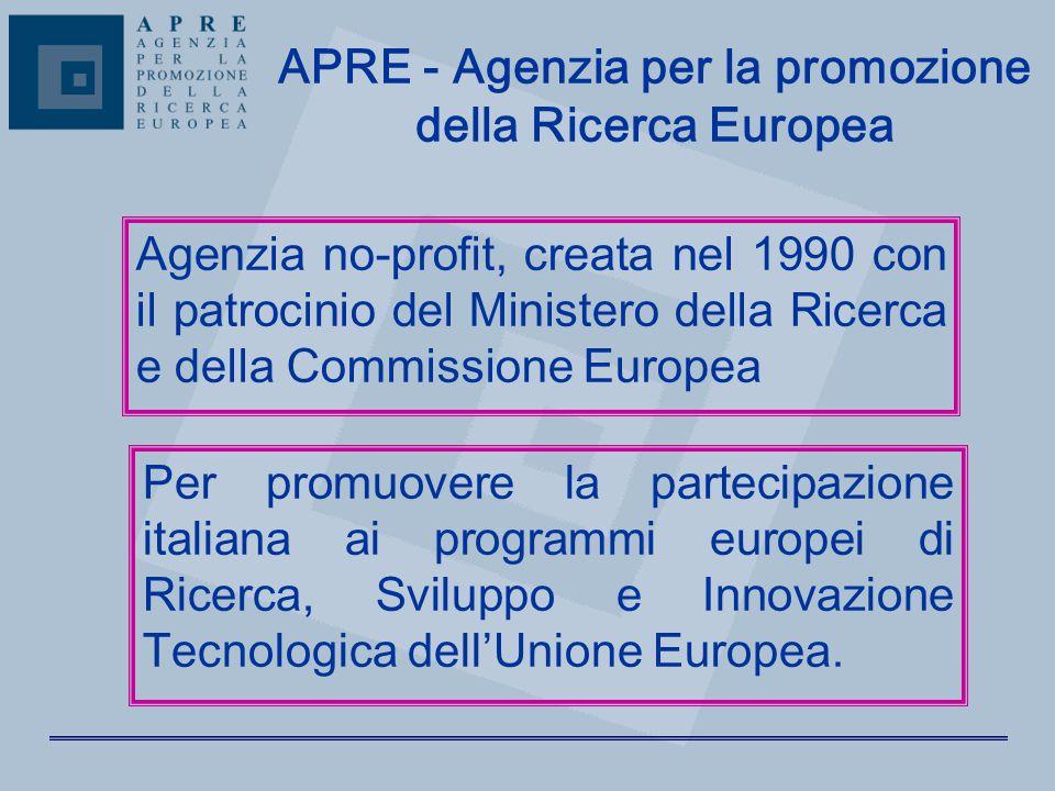 APRE - Agenzia per la promozione della Ricerca Europea Agenzia no-profit, creata nel 1990 con il patrocinio del Ministero della Ricerca e della Commissione Europea Per promuovere la partecipazione italiana ai programmi europei di Ricerca, Sviluppo e Innovazione Tecnologica dell'Unione Europea.