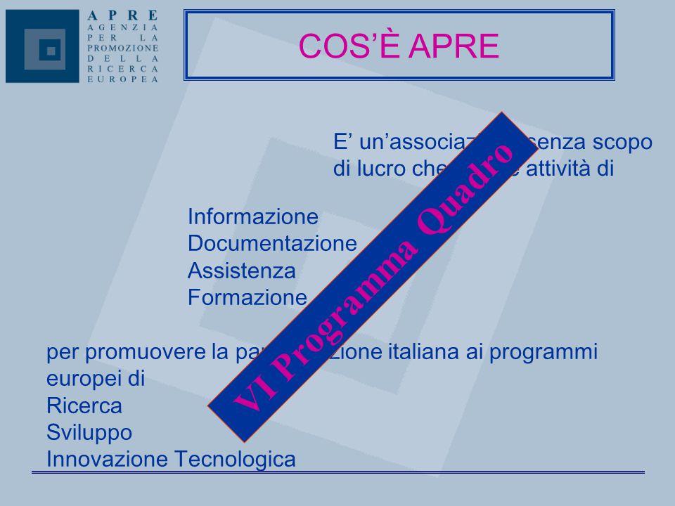 COS'È APRE Informazione Documentazione Assistenza Formazione per promuovere la partecipazione italiana ai programmi europei di Ricerca Sviluppo Innovazione Tecnologica E' un'associazione senza scopo di lucro che svolge attività di VI Programma Quadro