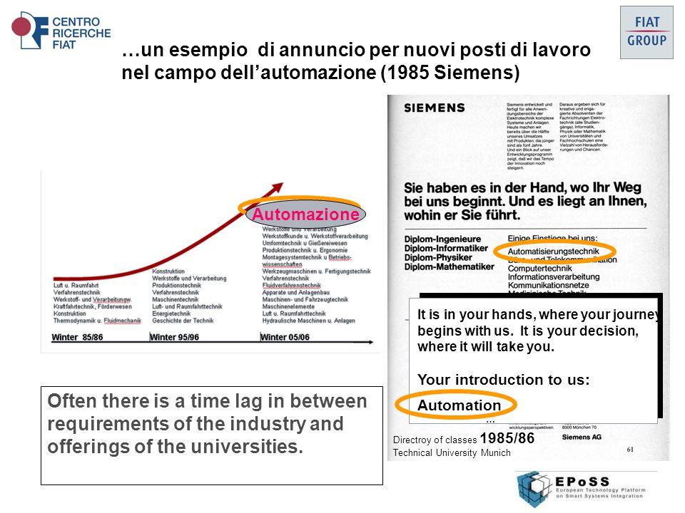 …un esempio di annuncio per nuovi posti di lavoro nel campo dell'automazione (1985 Siemens) Often there is a time lag in between requirements of the industry and offerings of the universities.