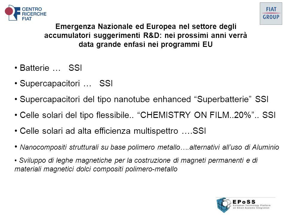 Emergenza Nazionale ed Europea nel settore degli accumulatori suggerimenti R&D: nei prossimi anni verrà data grande enfasi nei programmi EU Batterie … SSI Supercapacitori … SSI Supercapacitori del tipo nanotube enhanced Superbatterie SSI Celle solari del tipo flessibile..